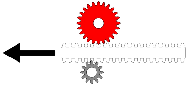What is the Mechanical Aptitude Test? - Hiring-Process com